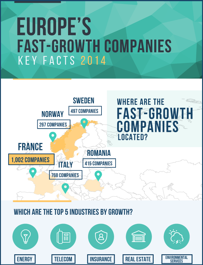Europe-Fast-Growth-Companies-Keyfacts-2014-infographic-thumb