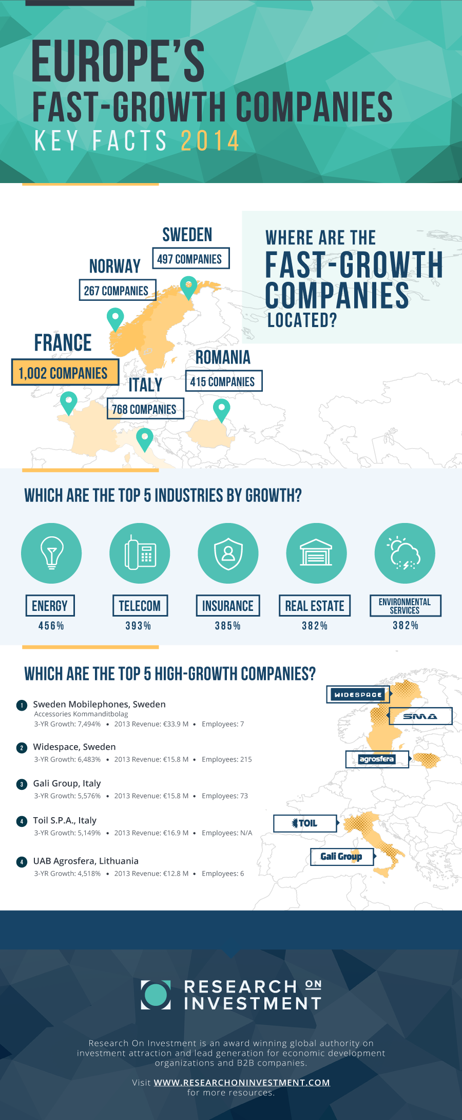 Europe-Fast-Growth-Companies-Keyfacts-2014-infographic
