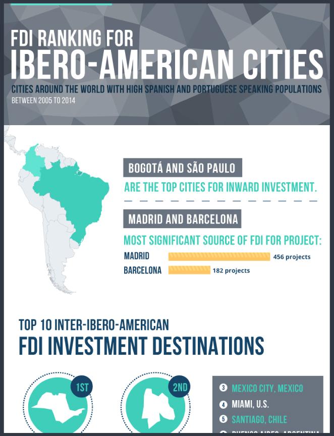 roivision_iberoAmerican_thumbnail